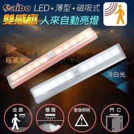智能磁吸式薄型感應燈