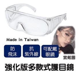 MIT多款防飛沫護目鏡
