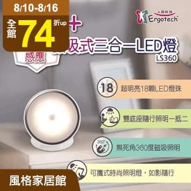 人因磁吸護眼感應LED燈
