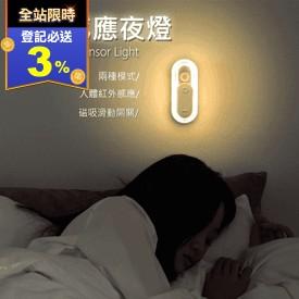 Switch開關人體感應燈